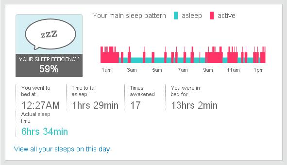 putting the fitbit to bed sleep tracking healthy obsessions